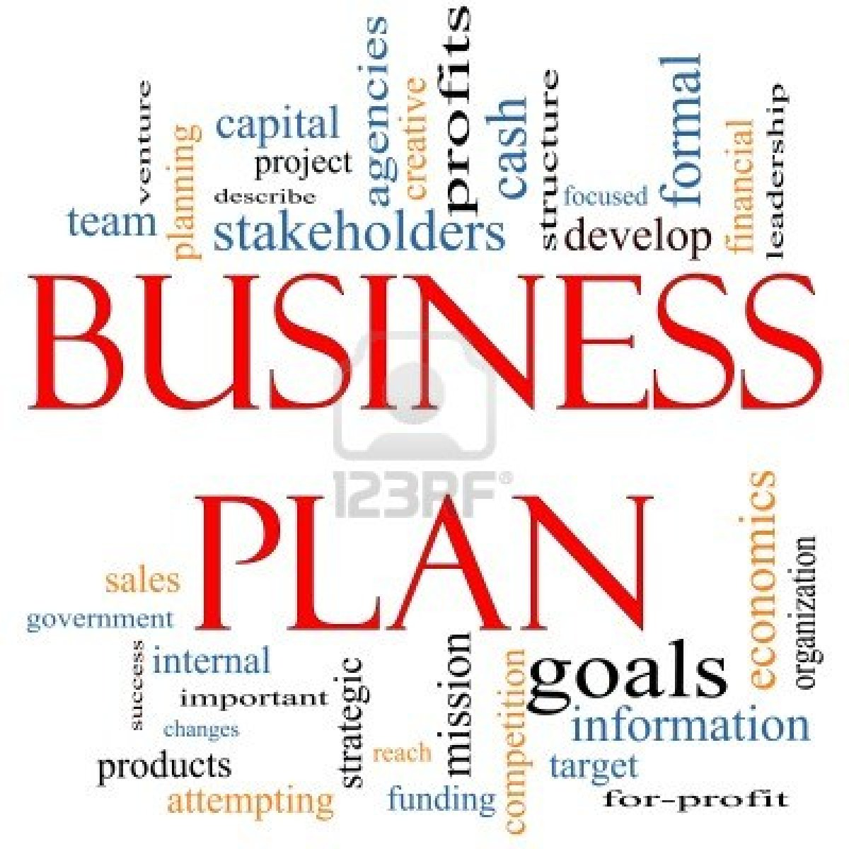 the importance of a business plan inreads
