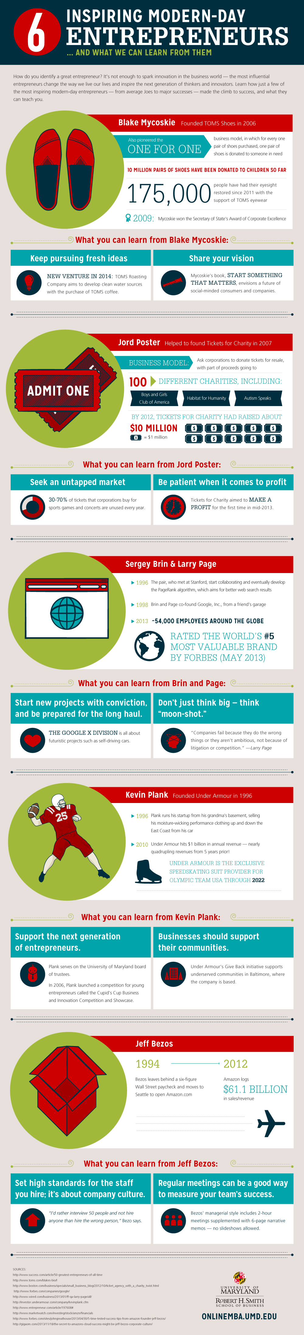 Inspiring-Entrepreneurs-Infographic